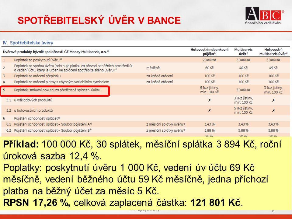 Půjčka jednatele účtování