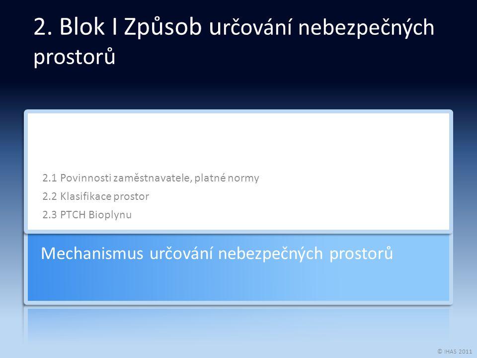 © IHAS 2011 2.1 Povinnosti zaměstnavatele, platné normy 2.2 Klasifikace prostor 2.3 PTCH Bioplynu Mechanismus určování nebezpečných prostorů 2.