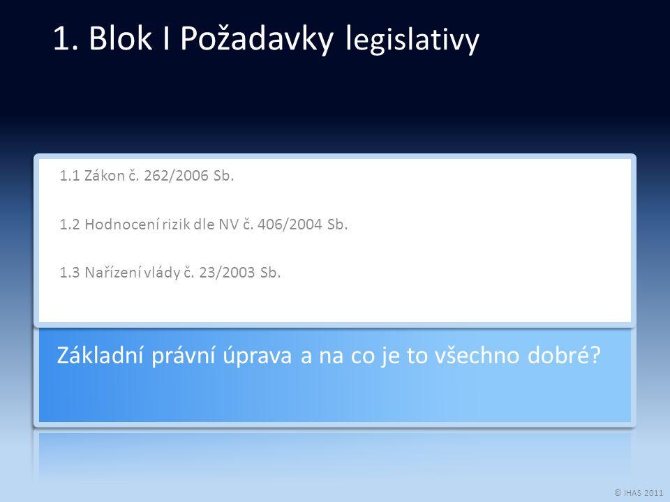 © IHAS 2011 1.1 Zákon č. 262/2006 Sb. 1.2 Hodnocení rizik dle NV č.