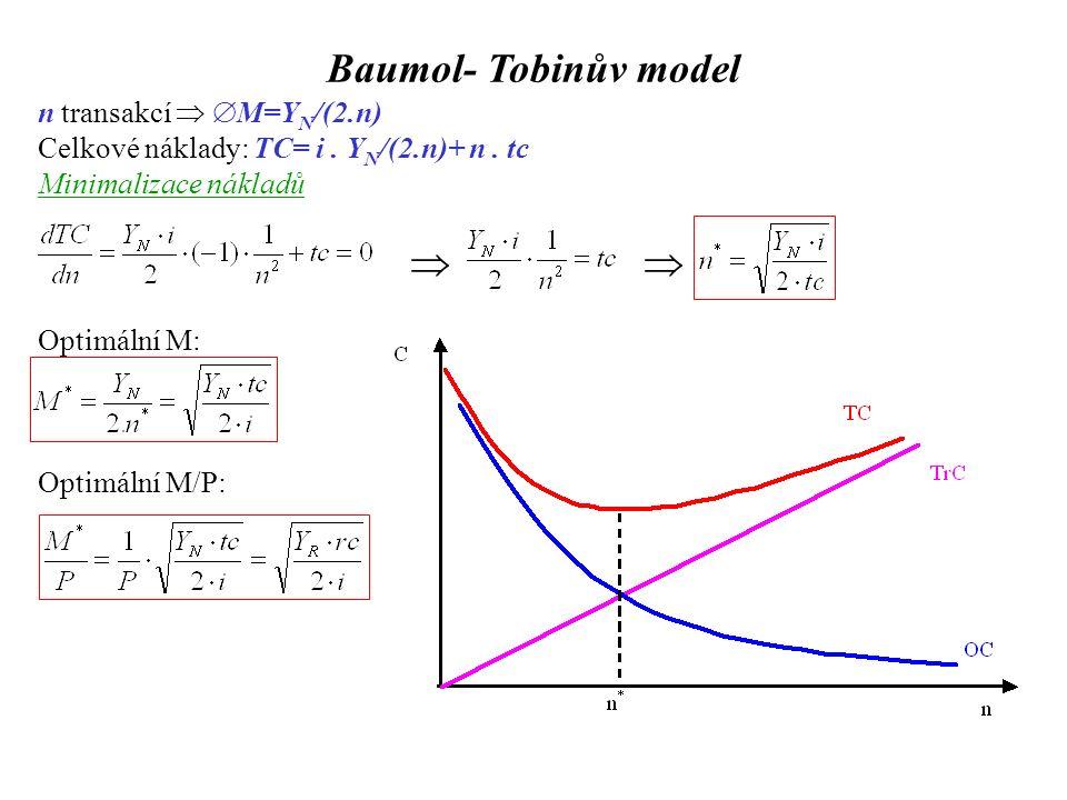 n transakcí   M=Y N /(2.n) Celkové náklady: TC= i. Y N /(2.n)+ n. tc Minimalizace nákladů  Optimální M: Optimální M/P: Baumol- Tobinův model