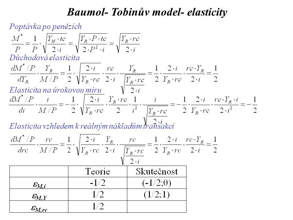 Baumol- Tobinův model- elasticity Poptávka po penězích Důchodová elasticita Elasticita na úrokovou míru Elasticita vzhledem k reálným nákladům transak