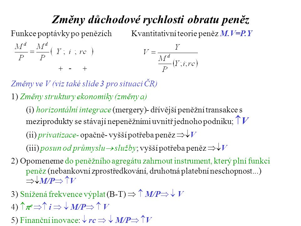 Změny důchodové rychlosti obratu peněz Funkce poptávky po penězíchKvantitativní teorie peněz M.V=P.Y Změny ve V (viz také slide 3 pro situaci ČR) 1) Z