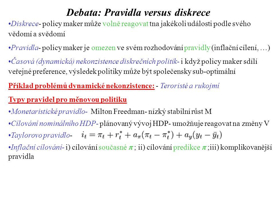 Debata: Pravidla versus diskrece Diskrece- policy maker může volně reagovat tna jakékoli události podle svého vědomí a svědomí Pravidla- policy maker