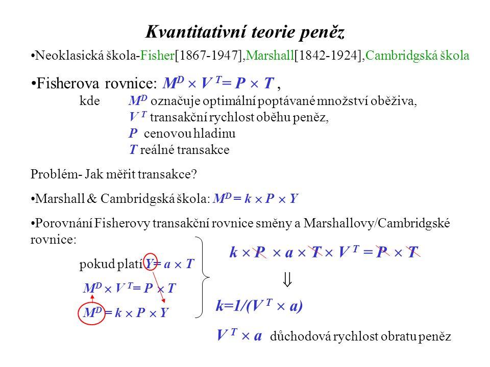 Kvantitativní teorie peněz Neoklasická škola-Fisher[1867-1947],Marshall[1842-1924],Cambridgská škola Fisherova rovnice: M D  V T = P  T, kde M D ozn