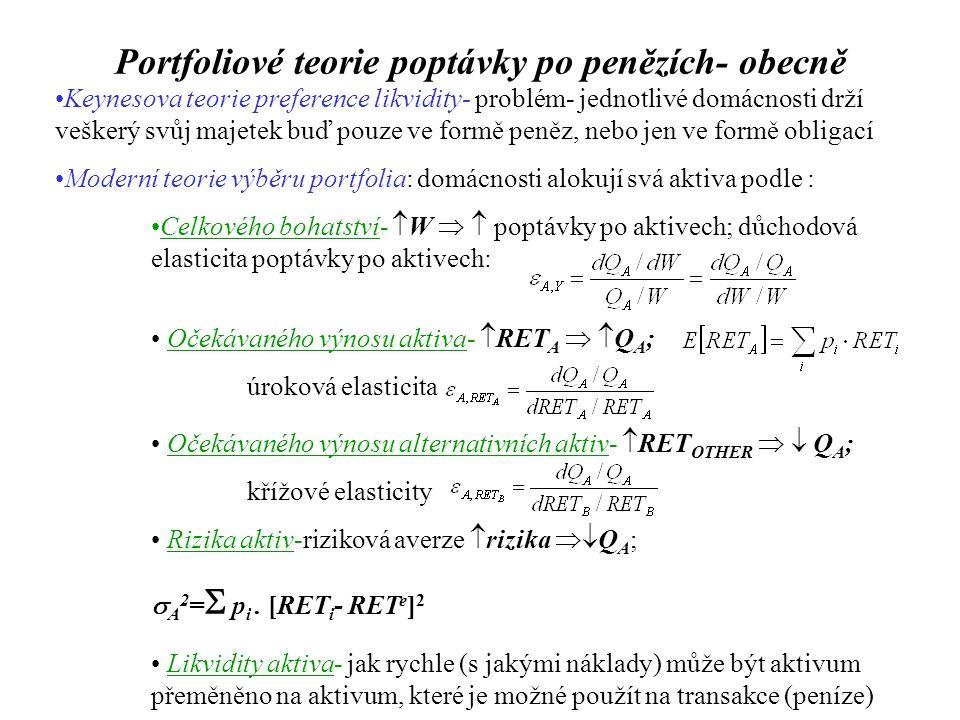 Teorie poptávky po penězích- Tobinův model Výběr mezi rizikem a očekávaným výnosem, dvě aktiva: Peníze E M =0  M =0; Obligace E B >0  B > 0; Běžný výnos C/P B + kapitálový výnos  P B /P B ; x B – podíl obligací v portfoliu; výnos portfolia: E P = x B.