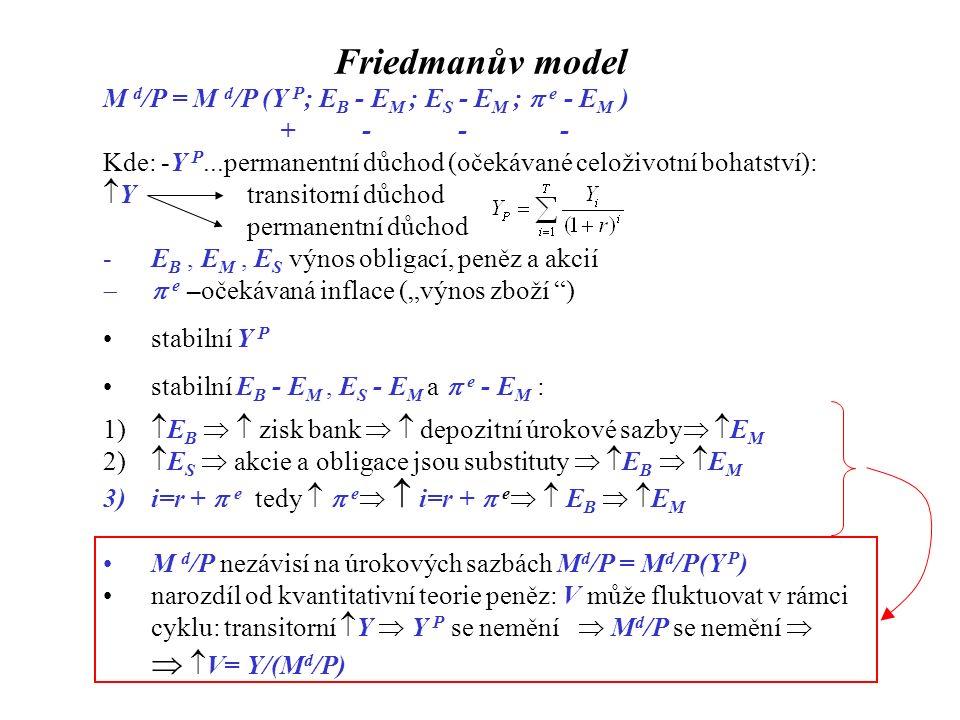 """Baumol- Tobinův model Modifikace transakční M d (kombinace se spekulační M d ) Domácnosti obdrží za určité období důchod Y N vždy na jeho začátku Během tohoto období rovnoměrně spotřebovávají, část peněz může být uspořena formou spořících účtů (nebo obligací) Náklady držby peněz1) Náklady příležitosti- úroková míra 2) Transakční náklady- spojené se směnou peněz (i) Přímé náklady- makléřské poplatky, provize (ii) """"Shoe-leather-costs - ztráta času, doprava Průměrná držba peněz Jedna transakce (  M=Y N /2) Dvě transakce (  M=Y N /4) Tři transakce (  M=Y N /6)"""