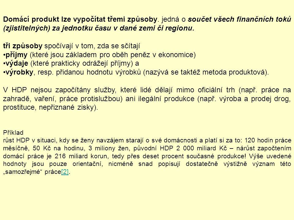 Domácí produkt lze vypočítat třemi způsoby.