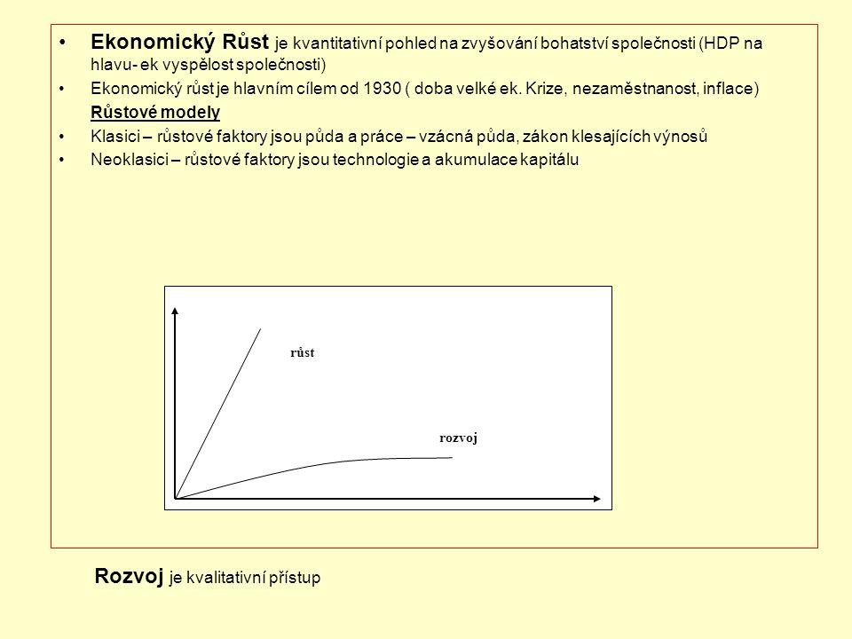 Ekonomický Růst je kvantitativní pohled na zvyšování bohatství společnosti (HDP na hlavu- ek vyspělost společnosti) Ekonomický růst je hlavním cílem od 1930 ( doba velké ek.