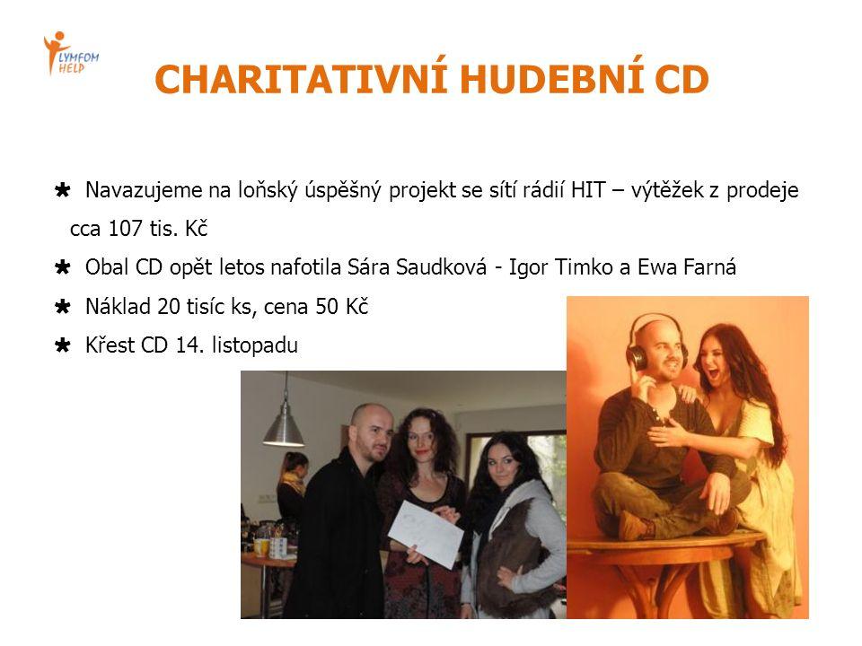 CHARITATIVNÍ HUDEBNÍ CD  Navazujeme na loňský úspěšný projekt se sítí rádií HIT – výtěžek z prodeje cca 107 tis.