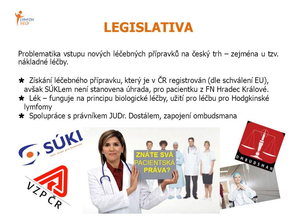 LEGISLATIVA Problematika vstupu nových léčebných přípravků na český trh – zejména u tzv.