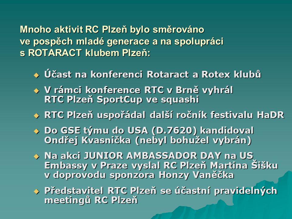 Mnoho aktivit RC Plzeň bylo směrováno ve pospěch mladé generace a na spolupráci s ROTARACT klubem Plzeň:  Účast na konferenci Rotaract a Rotex klubů