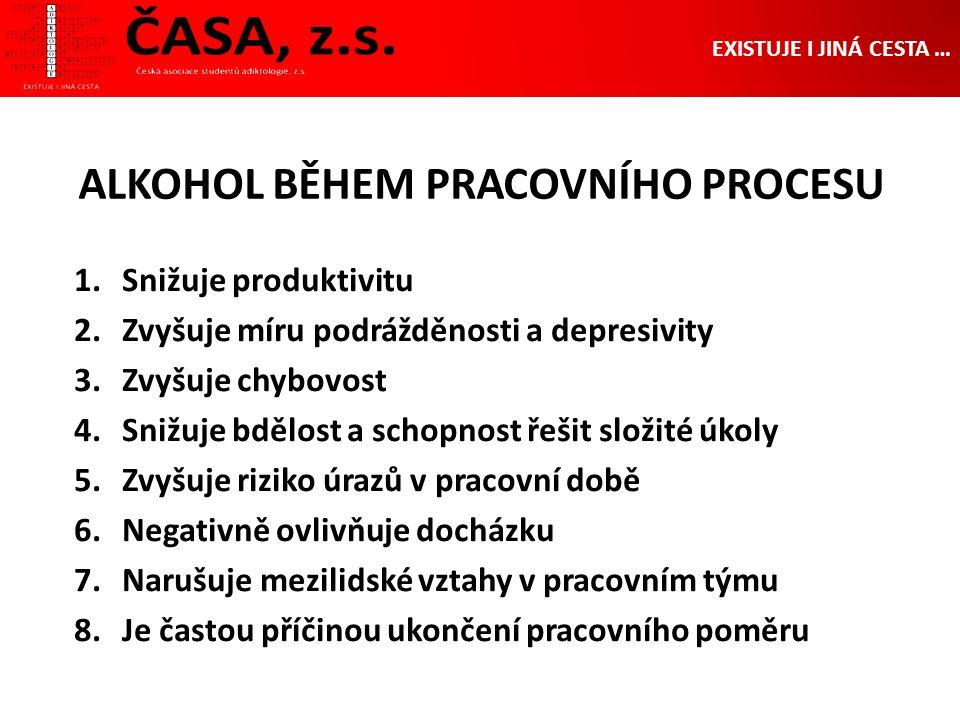 ALKOHOL BĚHEM PRACOVNÍHO PROCESU EXISTUJE I JINÁ CESTA … 1.Snižuje produktivitu 2.Zvyšuje míru podrážděnosti a depresivity 3.Zvyšuje chybovost 4.Snižuje bdělost a schopnost řešit složité úkoly 5.Zvyšuje riziko úrazů v pracovní době 6.Negativně ovlivňuje docházku 7.Narušuje mezilidské vztahy v pracovním týmu 8.Je častou příčinou ukončení pracovního poměru