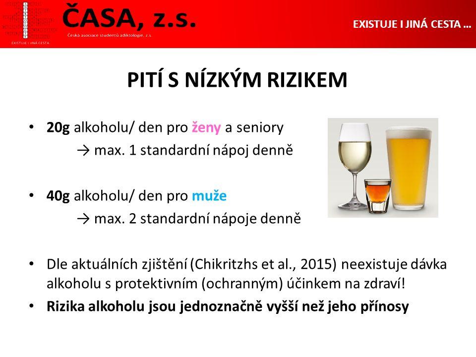 PITÍ S NÍZKÝM RIZIKEM EXISTUJE I JINÁ CESTA … 20g alkoholu/ den pro ženy a seniory → max.