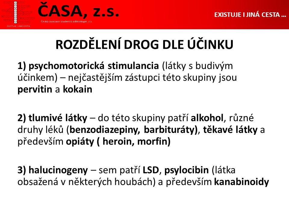 ROZDĚLENÍ DROG DLE ÚČINKU 1) psychomotorická stimulancia (látky s budivým účinkem) – nejčastějším zástupci této skupiny jsou pervitin a kokain 2) tlumivé látky – do této skupiny patří alkohol, různé druhy léků (benzodiazepiny, barbituráty), těkavé látky a především opiáty ( heroin, morfin) 3) halucinogeny – sem patří LSD, psylocibin (látka obsažená v některých houbách) a především kanabinoidy EXISTUJE I JINÁ CESTA …