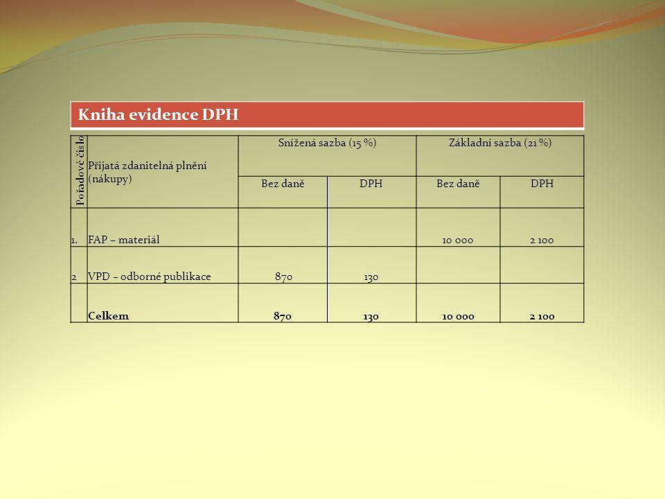 Pořadové číslo Přijatá zdanitelná plnění (nákupy) Snížená sazba (15 %)Základní sazba (21 %) Bez daněDPHBez daněDPH 1.FAP – materiál 10 0002 100 2VPD – odborné publikace 870130 Celkem87013010 0002 100 Kniha evidence DPH