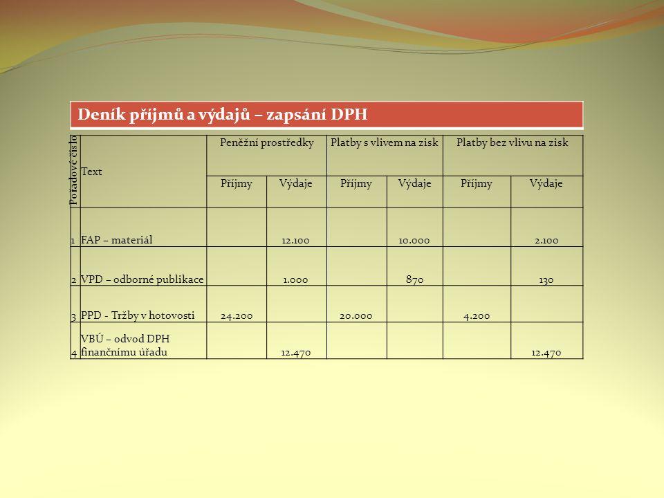 Pořadové číslo Text Peněžní prostředkyPlatby s vlivem na ziskPlatby bez vlivu na zisk PříjmyVýdajePříjmyVýdajePříjmyVýdaje 1FAP – materiál12.10010.000
