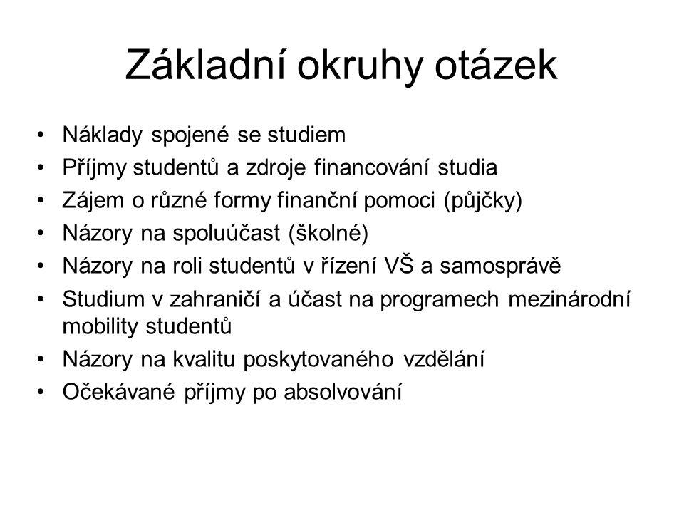 Základní okruhy otázek Náklady spojené se studiem Příjmy studentů a zdroje financování studia Zájem o různé formy finanční pomoci (půjčky) Názory na spoluúčast (školné) Názory na roli studentů v řízení VŠ a samosprávě Studium v zahraničí a účast na programech mezinárodní mobility studentů Názory na kvalitu poskytovaného vzdělání Očekávané příjmy po absolvování