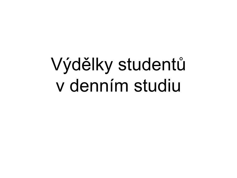Výdělky studentů v denním studiu