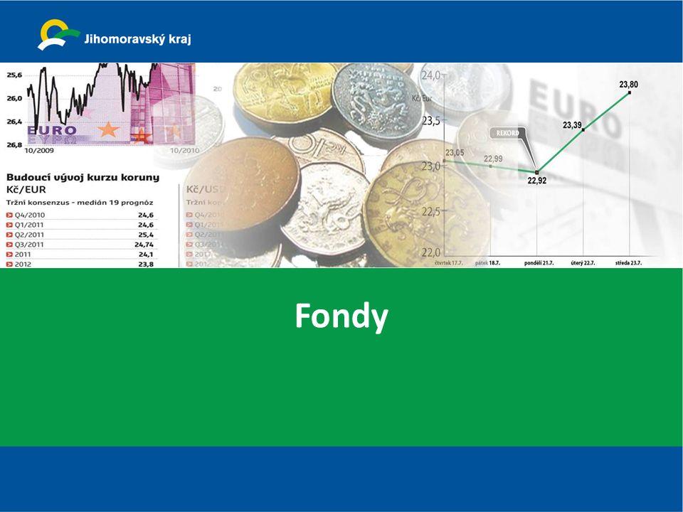 Nekrytí fondů Fondy nemusí být vždy kryty penězi (241) s výjimkou FKSP Fondy mohou být kryty zásobami, pohledávkami apod.