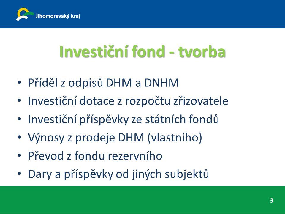 Investiční fond - tvorba Příděl z odpisů DHM a DNHM Investiční dotace z rozpočtu zřizovatele Investiční příspěvky ze státních fondů Výnosy z prodeje DHM (vlastního) Převod z fondu rezervního Dary a příspěvky od jiných subjektů 3