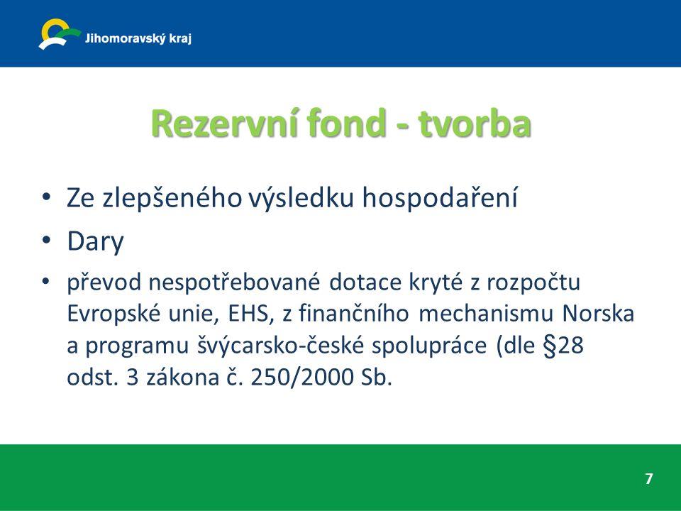 Rezervní fond - tvorba Ze zlepšeného výsledku hospodaření Dary převod nespotřebované dotace kryté z rozpočtu Evropské unie, EHS, z finančního mechanismu Norska a programu švýcarsko-české spolupráce (dle §28 odst.