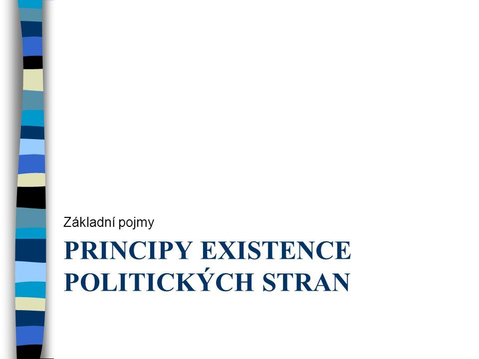 PRINCIPY EXISTENCE POLITICKÝCH STRAN Základní pojmy