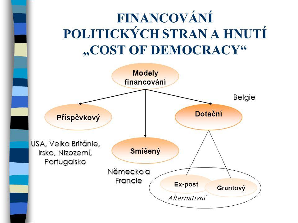 """FINANCOVÁNÍ POLITICKÝCH STRAN A HNUTÍ """"COST OF DEMOCRACY Modely financování Příspěvkový Dotační Smíšený Ex-post Grantový Alternativní USA, Velka Británie, Irsko, Nizozemí, Portugalsko Belgie Německo a Francie"""