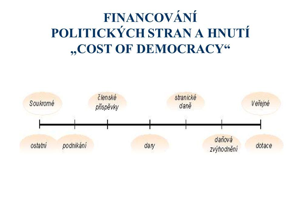 """FINANCOVÁNÍ POLITICKÝCH STRAN A HNUTÍ """"COST OF DEMOCRACY"""