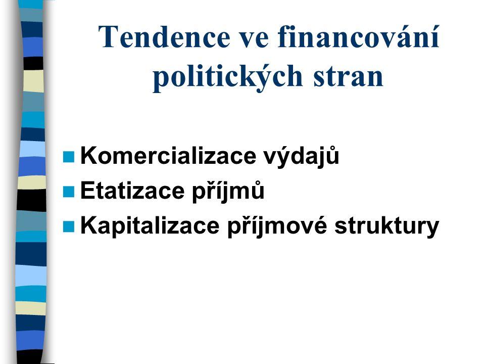 Tendence ve financování politických stran Komercializace výdajů Etatizace příjmů Kapitalizace příjmové struktury