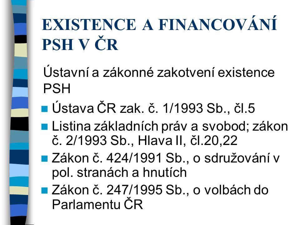 EXISTENCE A FINANCOVÁNÍ PSH V ČR Ústavní a zákonné zakotvení existence PSH Ústava ČR zak.