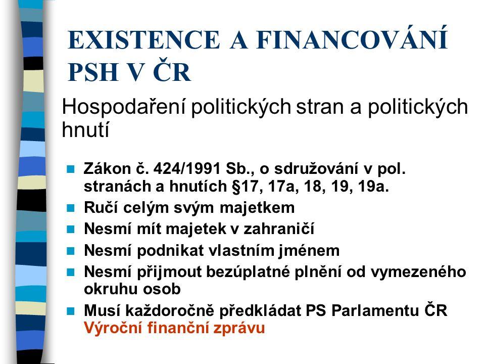 EXISTENCE A FINANCOVÁNÍ PSH V ČR Hospodaření politických stran a politických hnutí Zákon č.
