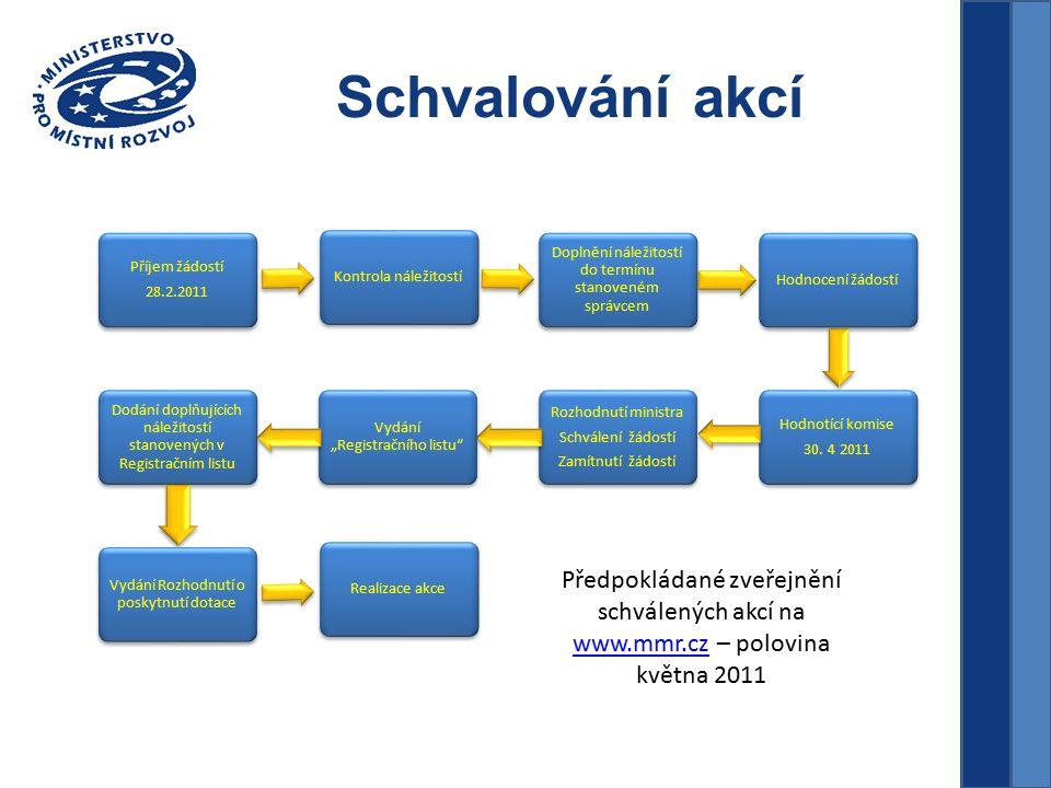Schvalování akcí Příjem žádostí 28.2.2011 Kontrola náležitostí Doplnění náležitostí do termínu stanoveném správcem Hodnocení žádostí Hodnotící komise 30.