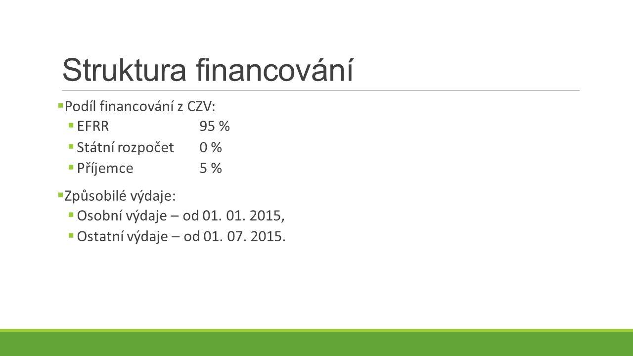 Struktura financování  Podíl financování z CZV:  EFRR95 %  Státní rozpočet0 %  Příjemce5 %  Způsobilé výdaje:  Osobní výdaje – od 01.