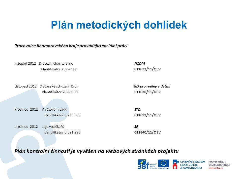 Plán metodických dohlídek Pracovnice Jihomoravského kraje provádějící sociální práci listopad 2012 Diecézní charita Brno NZDM Identifikátor 2 562 069