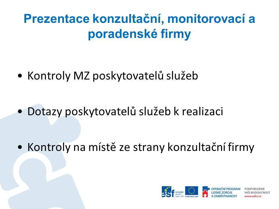 Prezentace konzultační, monitorovací a poradenské firmy Kontroly MZ poskytovatelů služeb Dotazy poskytovatelů služeb k realizaci Kontroly na místě ze