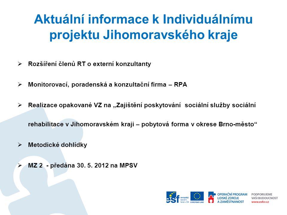 Aktuální informace k Individuálnímu projektu Jihomoravského kraje  Rozšíření členů RT o externí konzultanty  Monitorovací, poradenská a konzultační