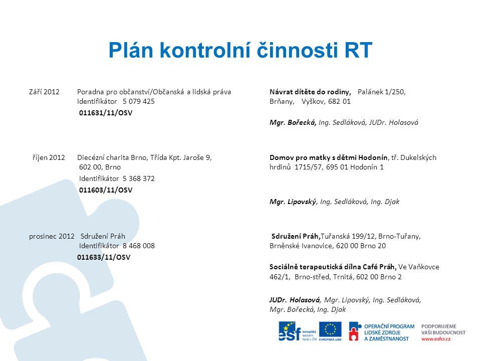 Plán kontrolní činnosti RT Září 2012Poradna pro občanství/Občanská a lidská práva Návrat dítěte do rodiny, Palánek 1/250, Identifikátor 5 079 425 Brňa