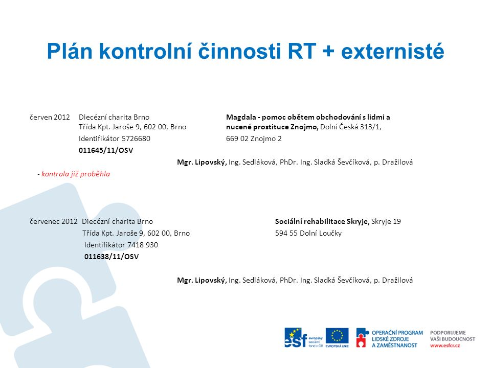 Plán kontrolní činnosti RT + externisté červen 2012 Diecézní charita Brno Magdala - pomoc obětem obchodování s lidmi a Třída Kpt. Jaroše 9, 602 00, Br