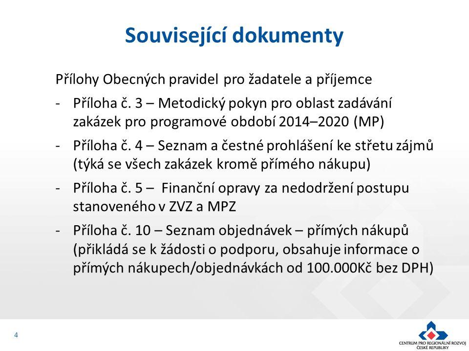 Přílohy Obecných pravidel pro žadatele a příjemce ‐Příloha č.