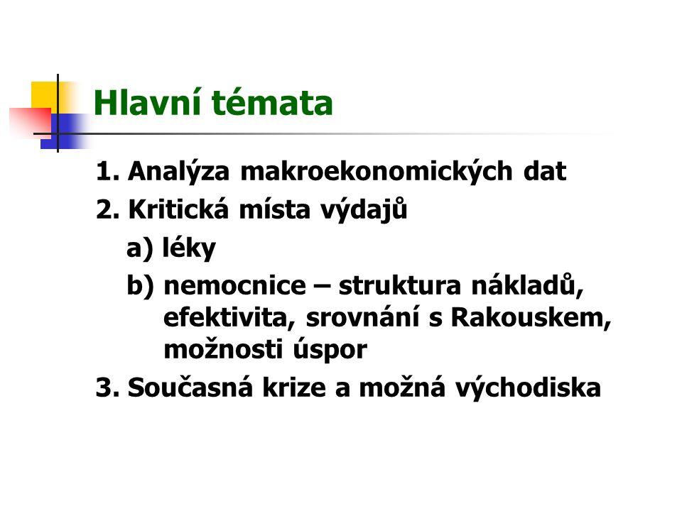 Zdroje 1.ÚZIS Praha 2. Statistická ročenka ČR 3. WHO – HiT Austria (Hofmarcher, Pfeiffer) 4.