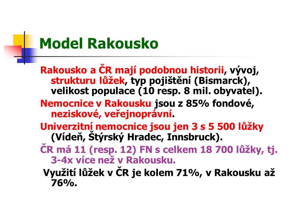 Model Rakousko Rakousko a ČR mají podobnou historii, vývoj, strukturu lůžek, typ pojištění (Bismarck), velikost populace (10 resp.