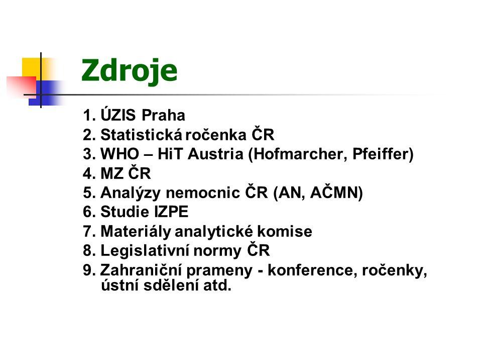Zdroje 1. ÚZIS Praha 2. Statistická ročenka ČR 3.