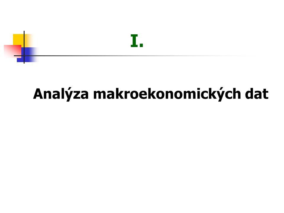 I. Analýza makroekonomických dat