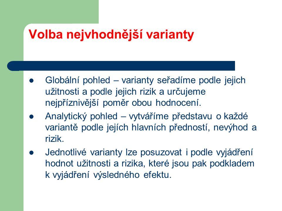 Volba nejvhodnější varianty Globální pohled – varianty seřadíme podle jejich užitnosti a podle jejich rizik a určujeme nejpříznivější poměr obou hodnocení.