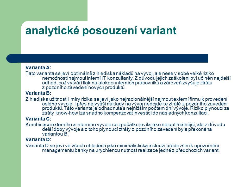 analytické posouzení variant Varianta A: Tato varianta se jeví optimálně z hlediska nákladů na vývoj, ale nese v sobě velké riziko nemožnosti najmout interní IT konzultanty.