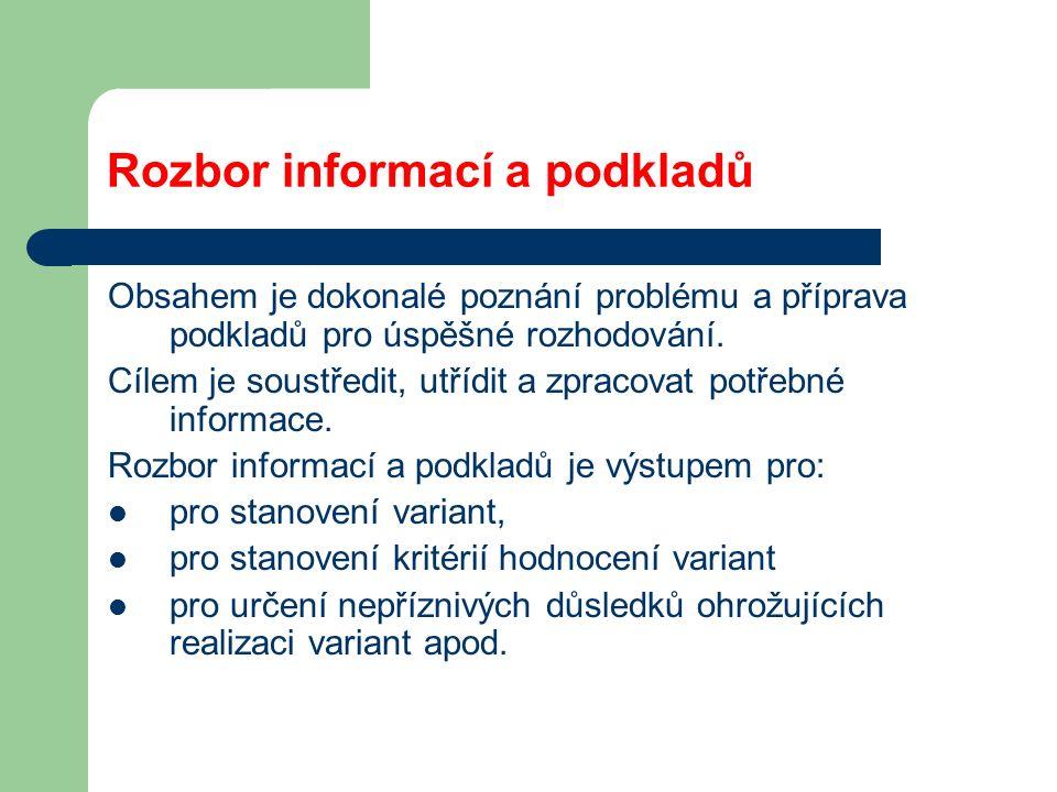 Rozbor informací a podkladů Obsahem je dokonalé poznání problému a příprava podkladů pro úspěšné rozhodování. Cílem je soustředit, utřídit a zpracovat