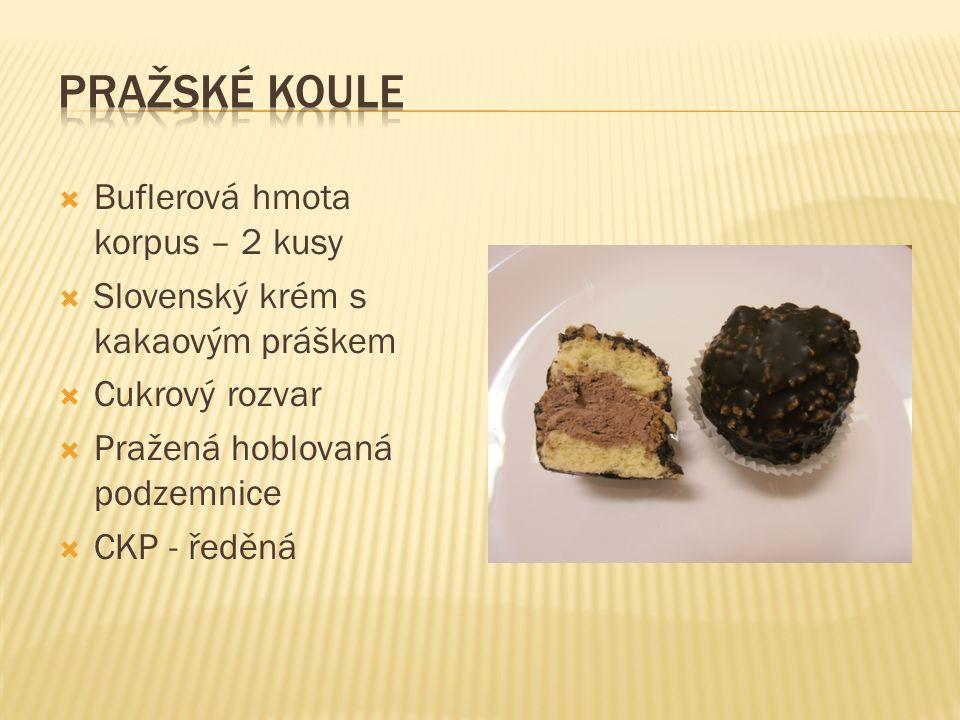  Buflerová hmota korpus – 2 kusy  Slovenský krém s kakaovým práškem  Cukrový rozvar  Pražená hoblovaná podzemnice  CKP - ředěná