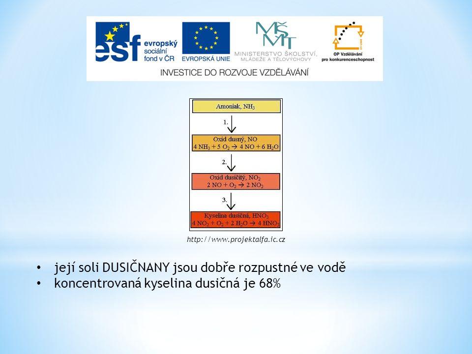 http://www.projektalfa.ic.cz její soli DUSIČNANY jsou dobře rozpustné ve vodě koncentrovaná kyselina dusičná je 68%