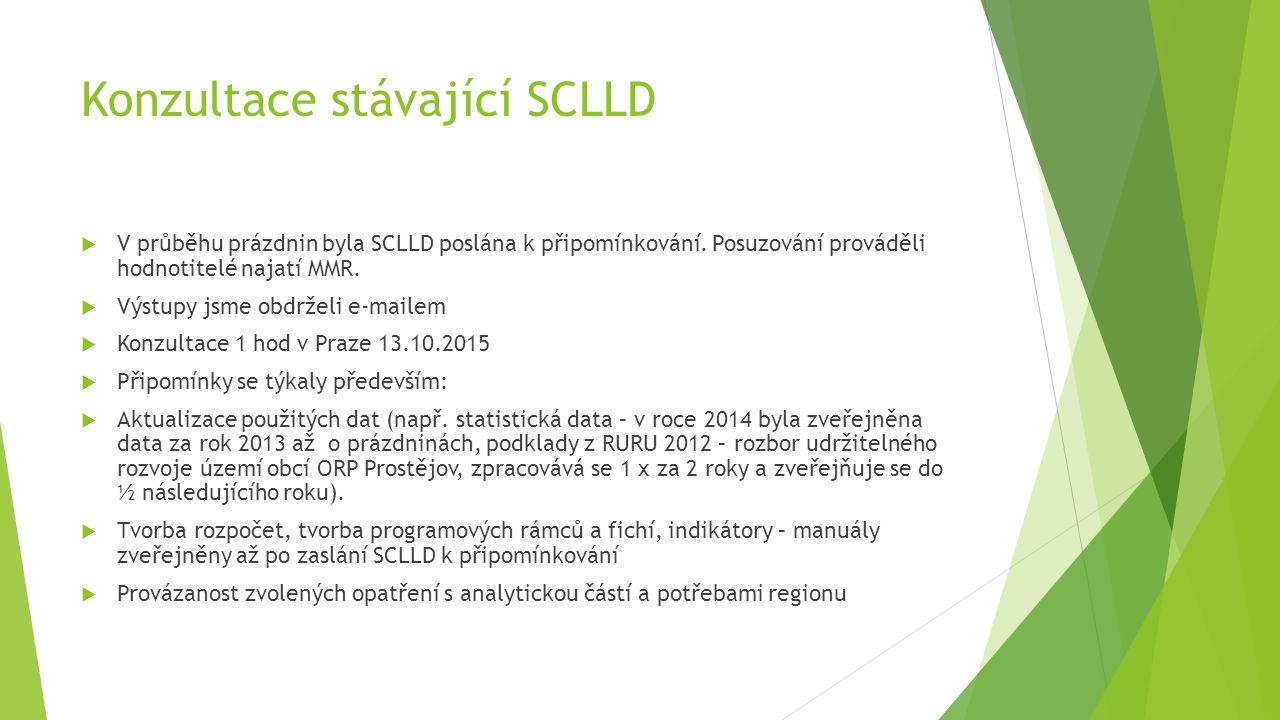 Konzultace stávající SCLLD  V průběhu prázdnin byla SCLLD poslána k připomínkování. Posuzování prováděli hodnotitelé najatí MMR.  Výstupy jsme obdrž