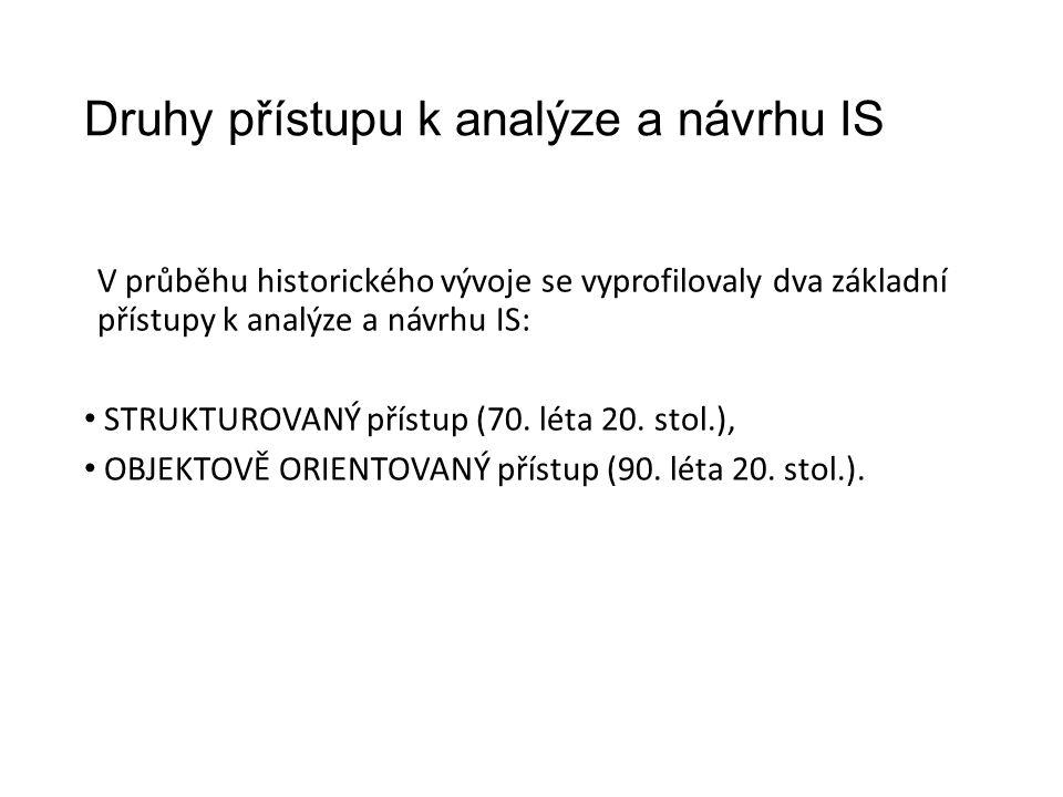 Druhy přístupu k analýze a návrhu IS V průběhu historického vývoje se vyprofilovaly dva základní přístupy k analýze a návrhu IS: STRUKTUROVANÝ přístup (70.